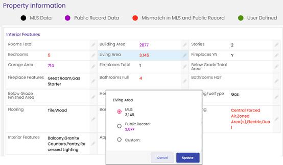 MLS-PubRec-Data